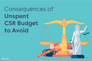 Consequences of Unspent CSR Budget to Avoid