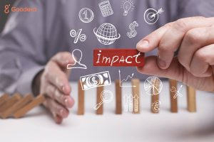 CSR Impact Assessment is now mandatory: Here's all you need to know