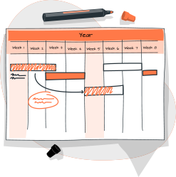 Use third-party scheduling
