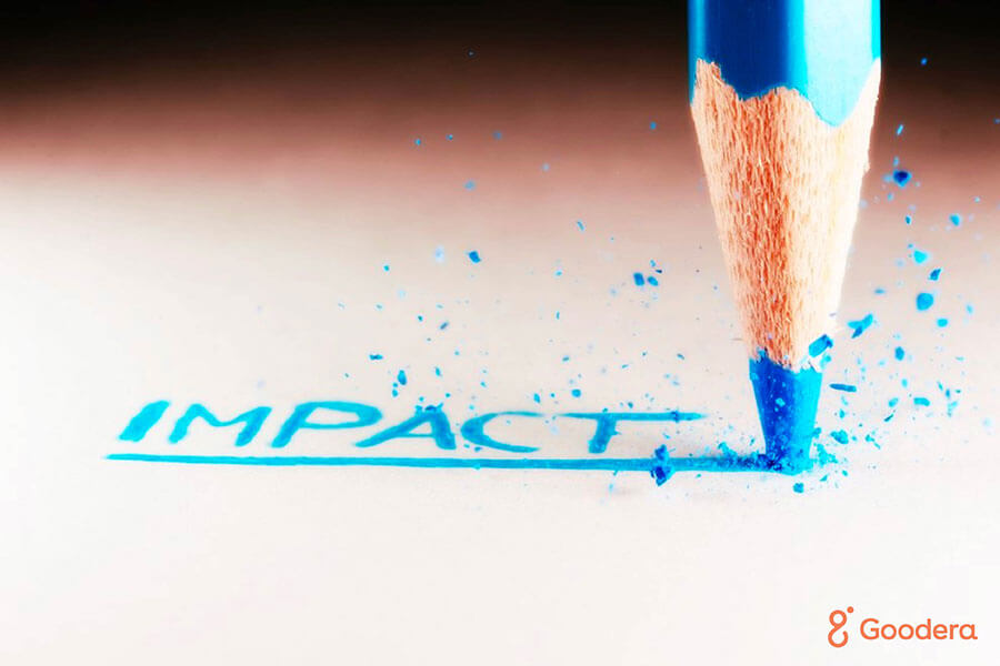 How independent agencies conduct Impact assessments for businesses or nonprofits